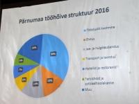 006 Toomas Kuuda loenguga Väärikate ülikoolis. Foto: Urmas Saard